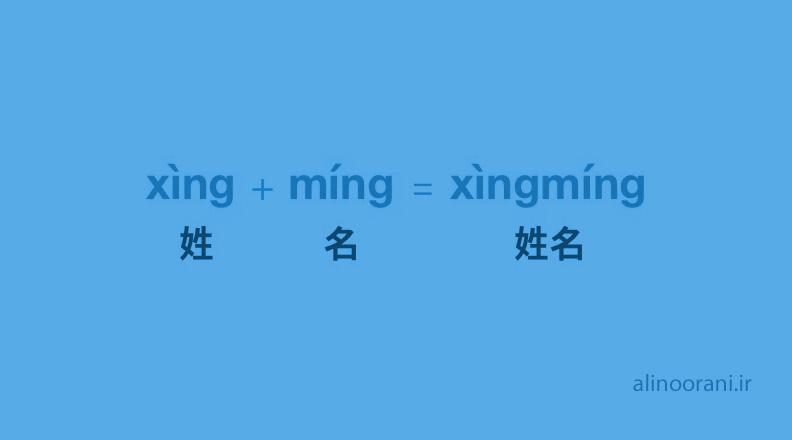 قواعد اسامی چینی